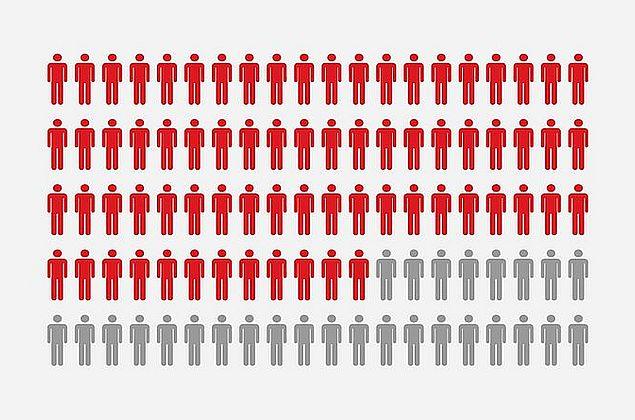 TNH1 Dados: em Alagoas, 7 em cada 10 eleitores não concluíram o ensino médio