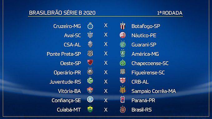 Cbf Divulga Tabela Da Serie B Do Campeonato Brasileiro 2020 Tnh1