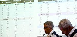 Ministério da Saúde diz que Brasil tem 114 mortes e 3.904 casos de coronavírus